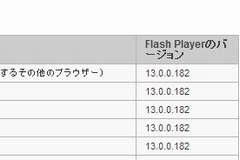 adobe flash player 13.0.0.182