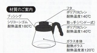 201505 HARIO V60 Coffee Server__a