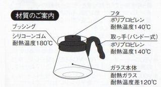 201505 HARIO V60 Coffee Server__a