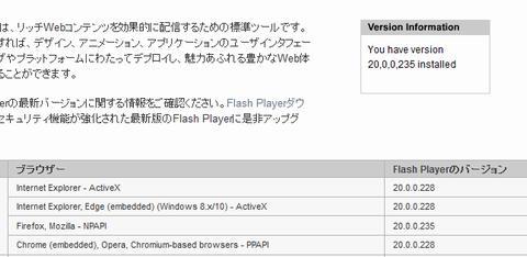 adobe flash player 20 20151209_